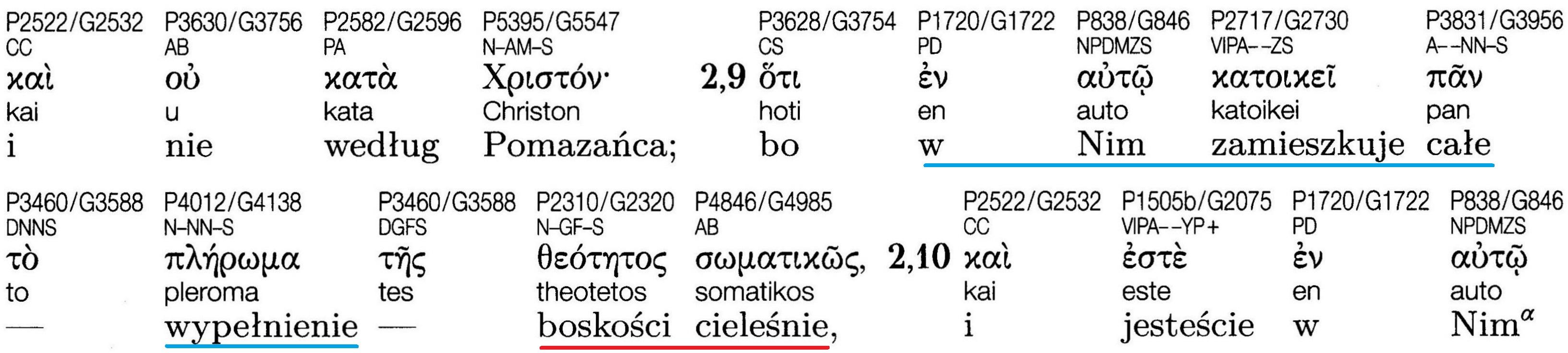 Nowy Testament Grecko-Polski