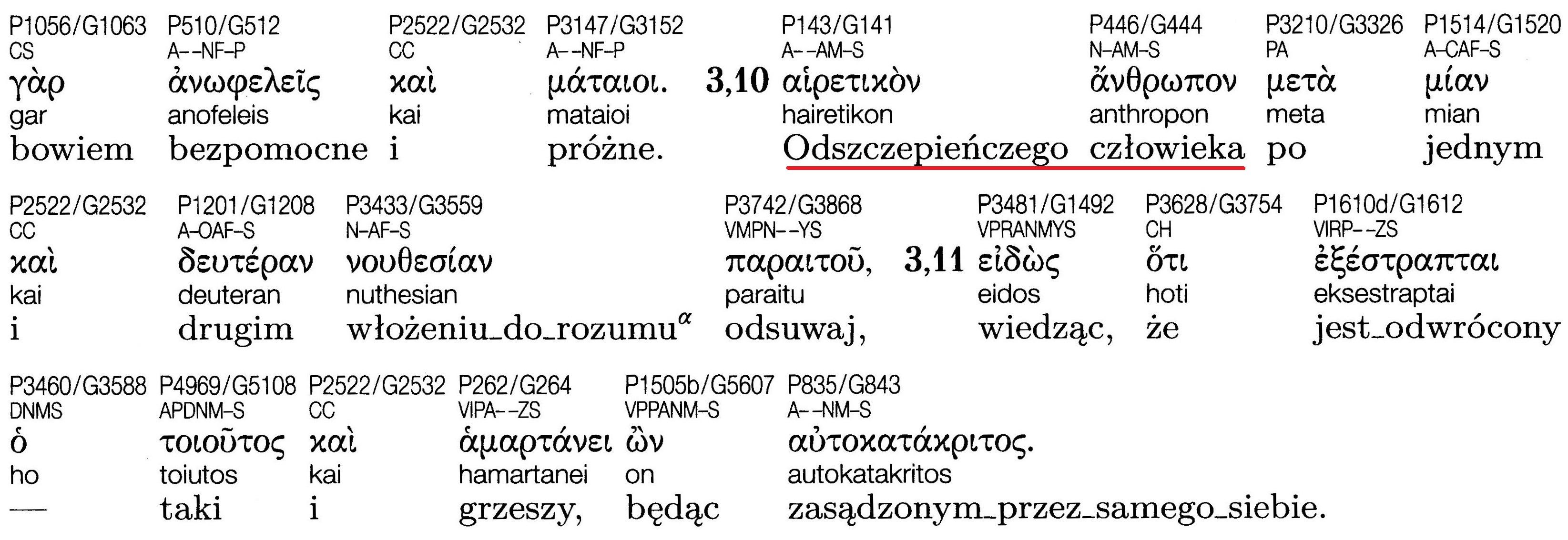 Grecko-polski Nowy Testament Vocatio