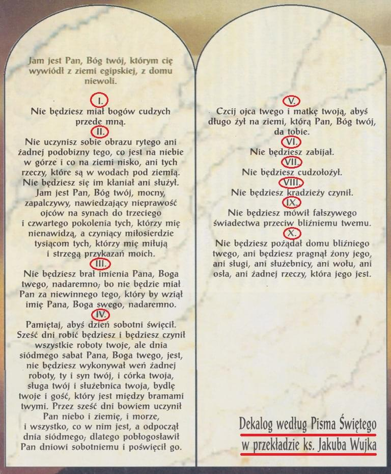 Znaki Czasu Nr 2 1997