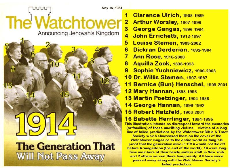 Strażnica 15 maja 1994