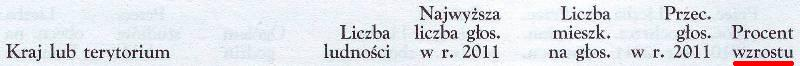 Rocznik Świadków Jehowy 2012