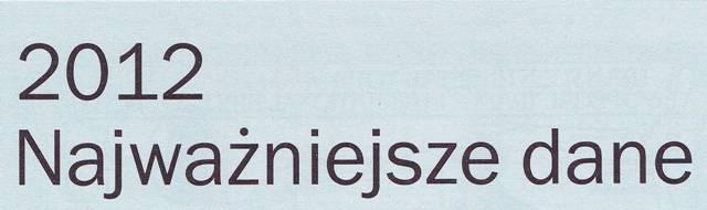 Rocznik Świadków Jehowy 2013